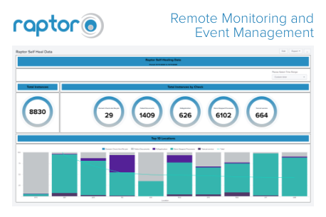 Raptor remote monitoring and event management